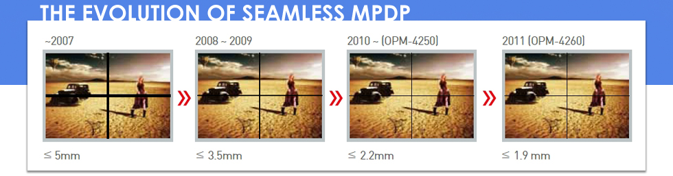 Evolution of Seamless MPDP